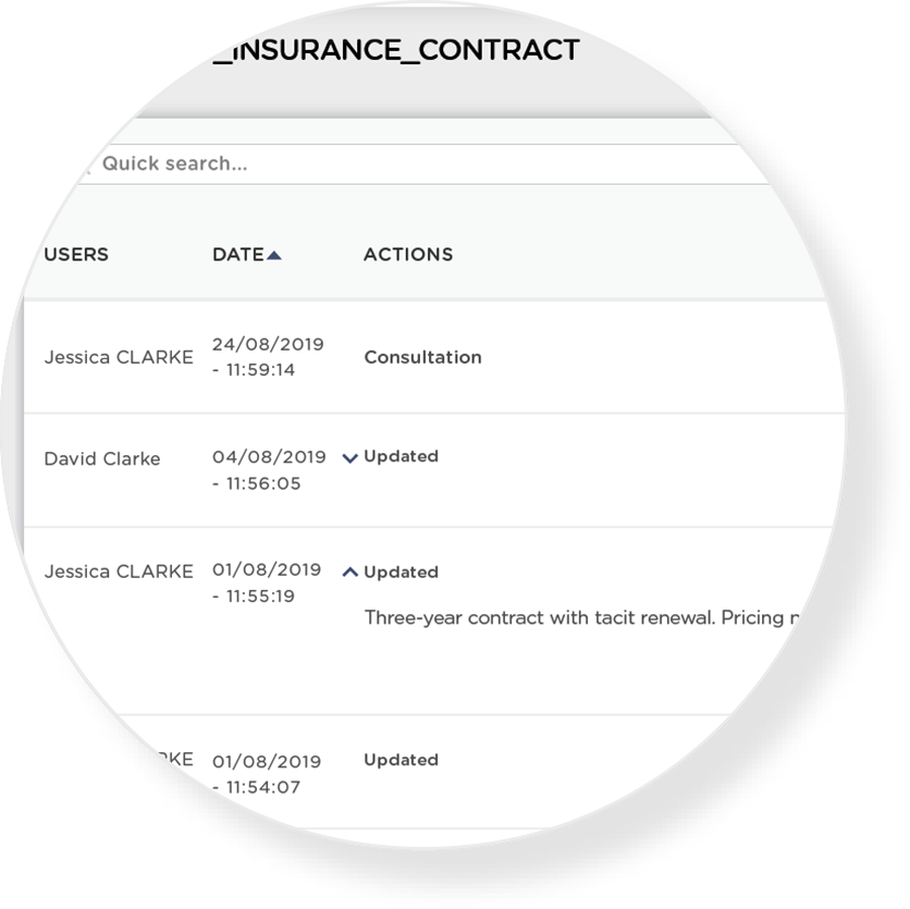 CENTRALIZED CONTRACTS AND DOCUMENTS